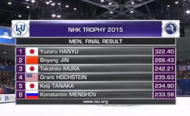 NHK杯男子シングル結果