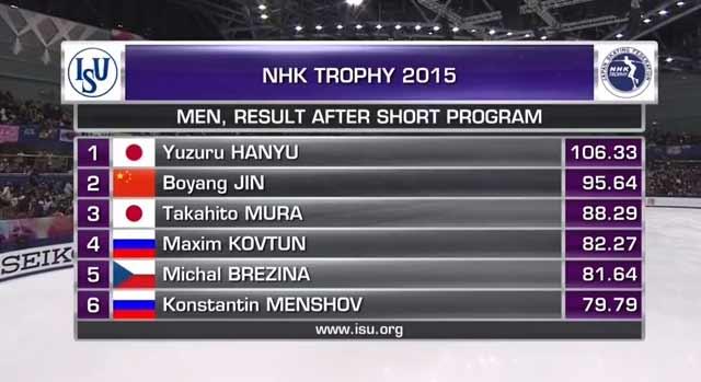 フィギュアスケートNHK杯2015男子ショート 結果