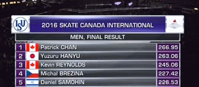 skatecanada2016men-results